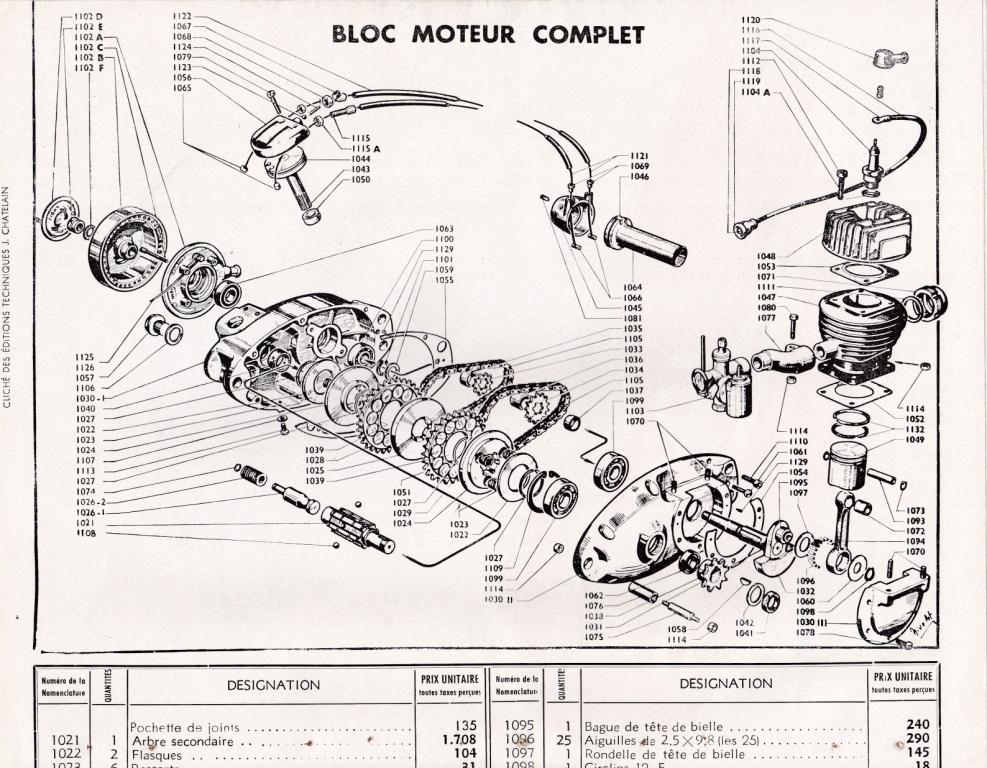 divers moteurs